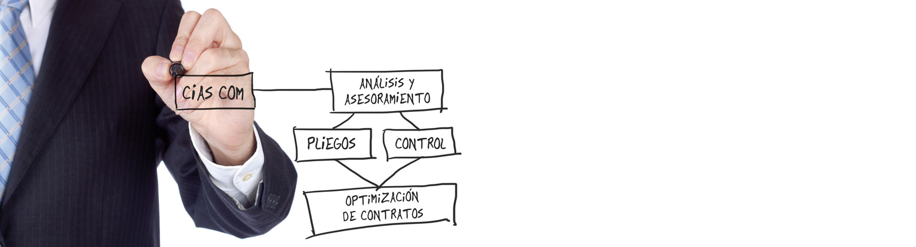 imagen-optimice-cotratacion